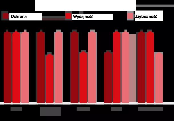 avira-vs-windows-defender.png
